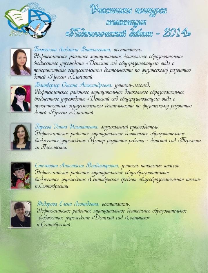 Программа конкурс воспитатель года