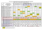 Мониторинг образовательных результатов за курс среднего общего образования